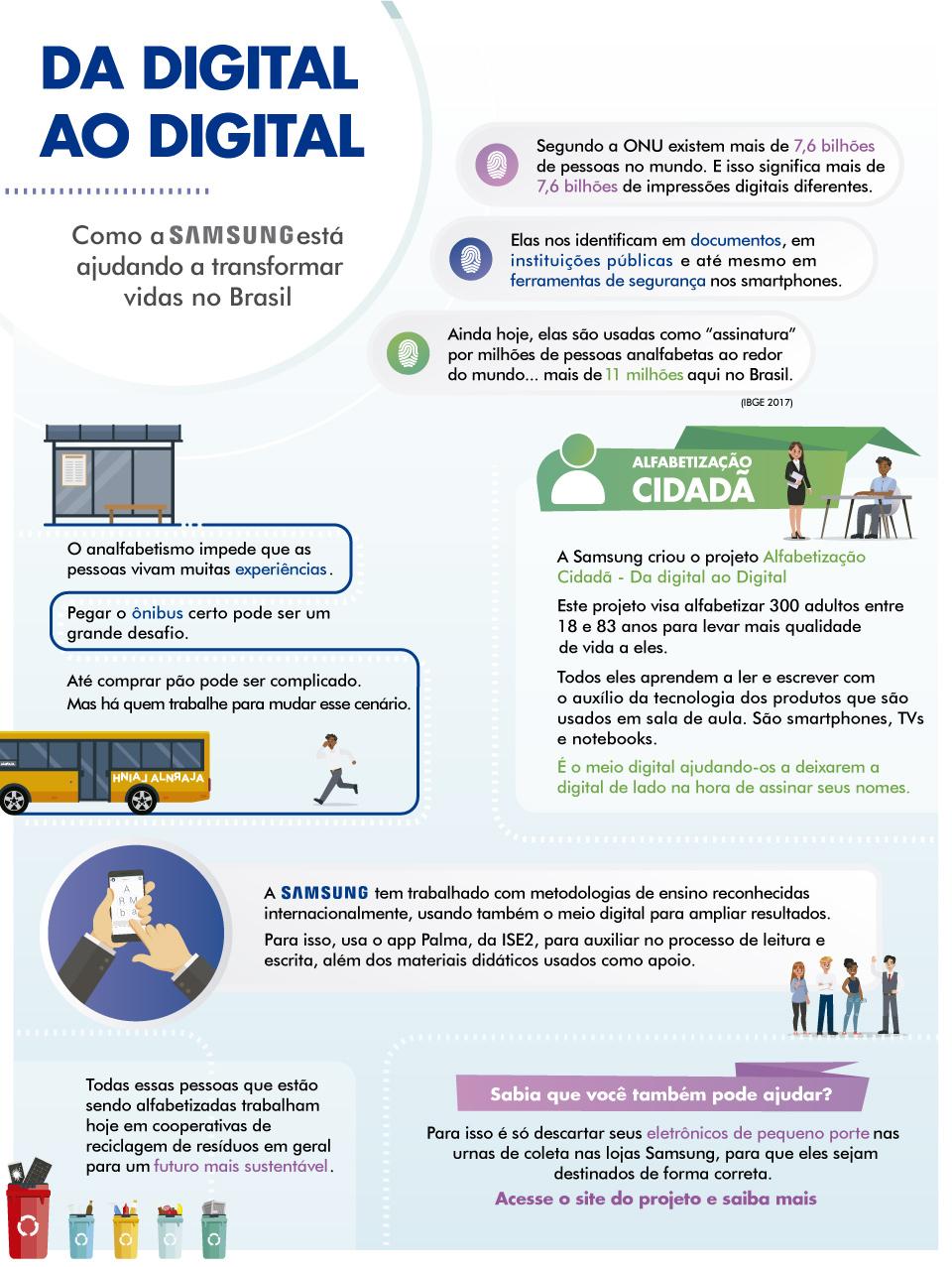 Como a Samsung está usando a tecnologia para transformar vidas no Brasil