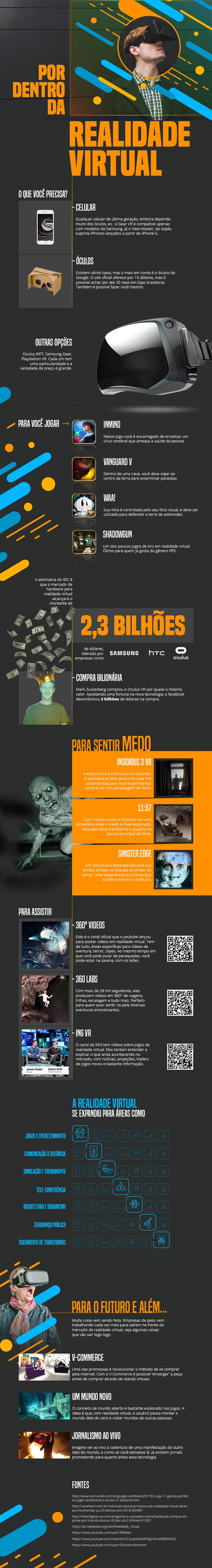 Por dentro da realidade virtual [infográfico]