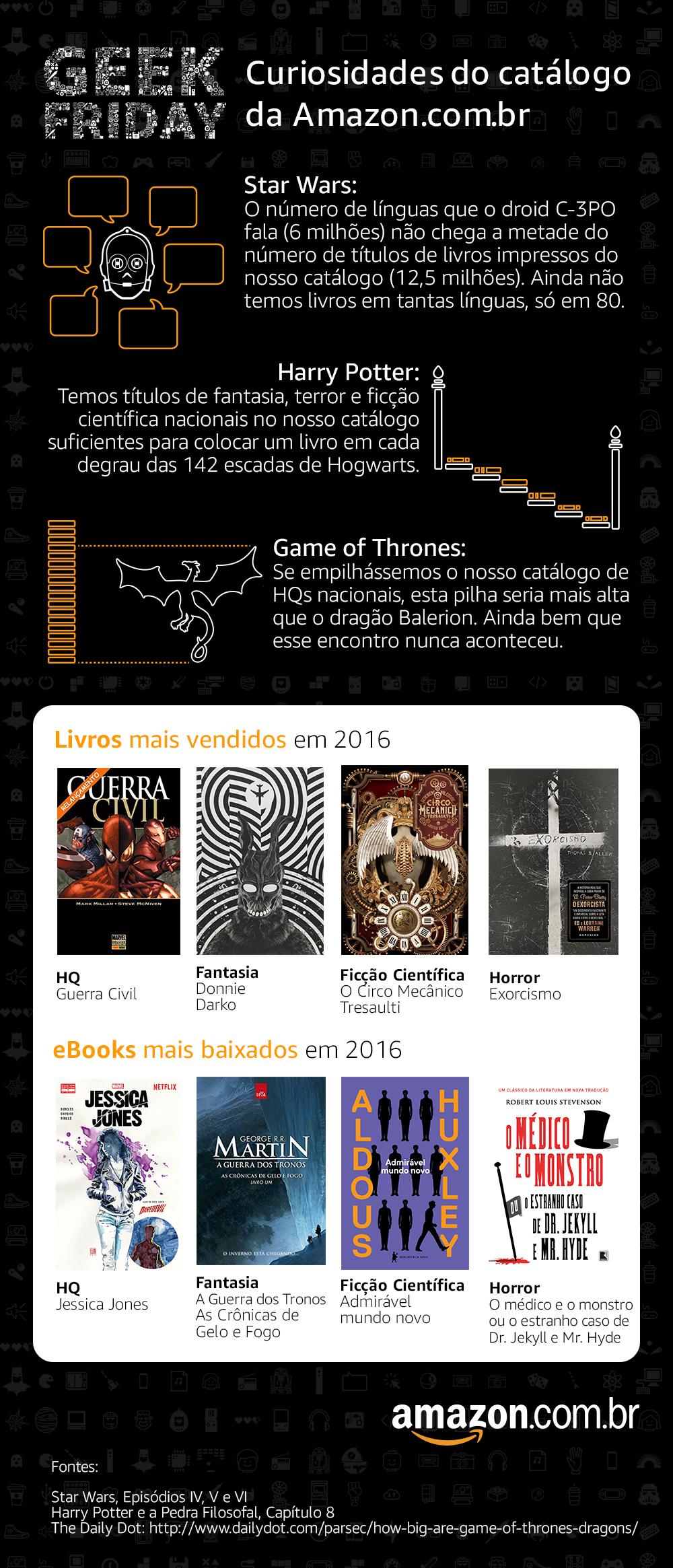 Geek Friday: Amazon.com.br com promoções para celebrar a cultura geek