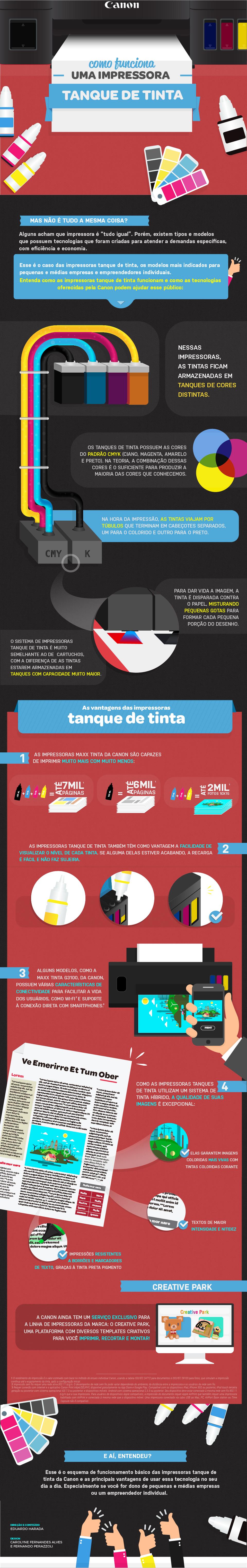 Entenda como funciona uma impressora tanque de tinta com esse infográfico