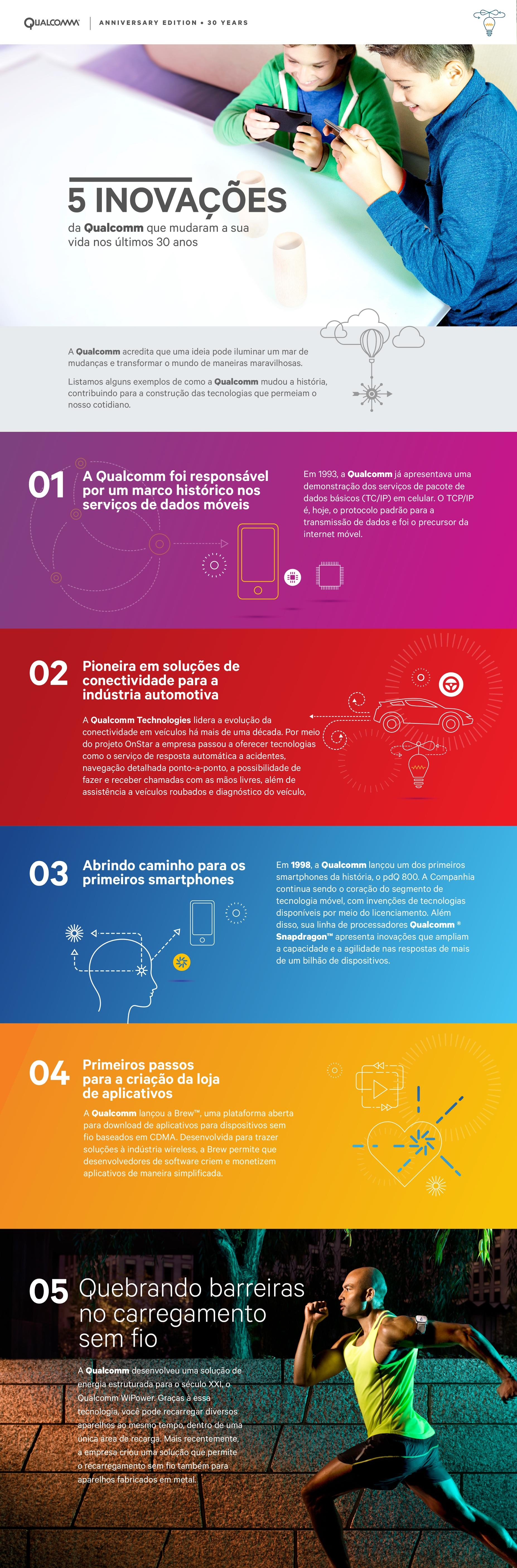 5 inovações da Qualcomm que mudaram a vida das pessoas [infográfico]