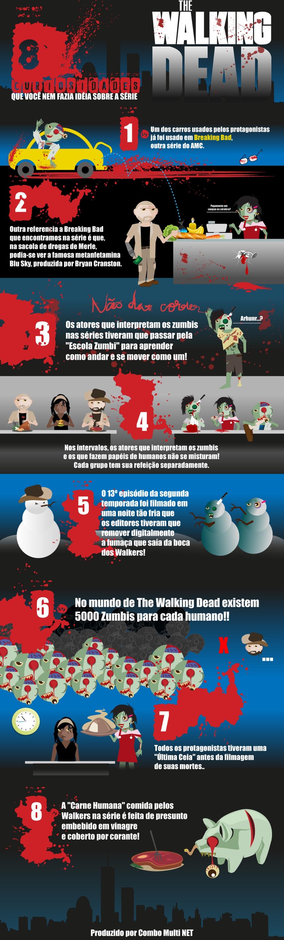 8 curiosidades que você não sabia sobre The Walking Dead [infográfico]