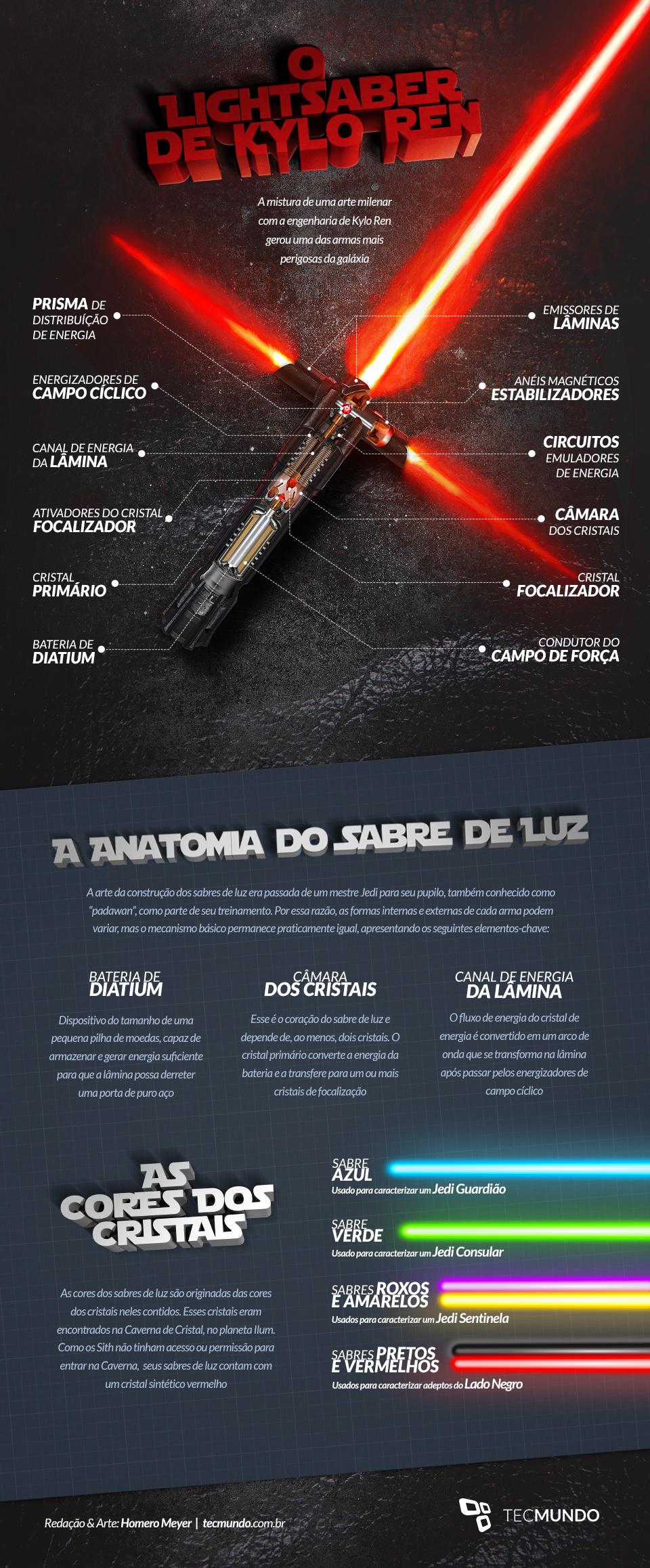 O sabre de Kylo Ren: a anatomia do lightsaber mais mortal das galáxias