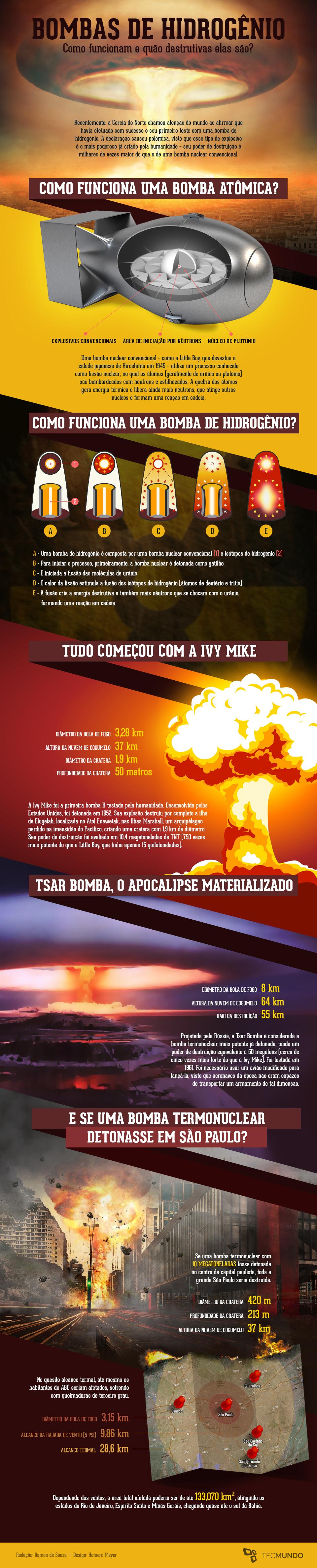 Saiba tudo sobre o poder de uma bomba de hidrogênio [infográfico]