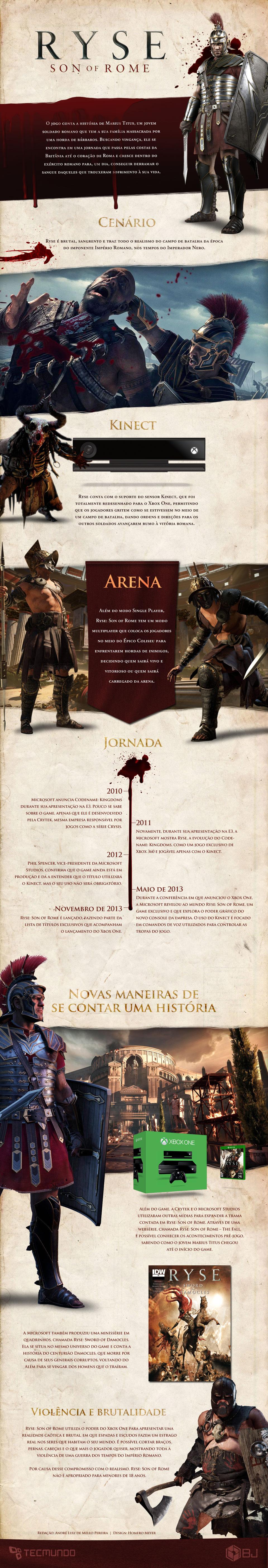 Ryse: Son of Rome traz o épico Império Romano ao Xbox One [infográfico]