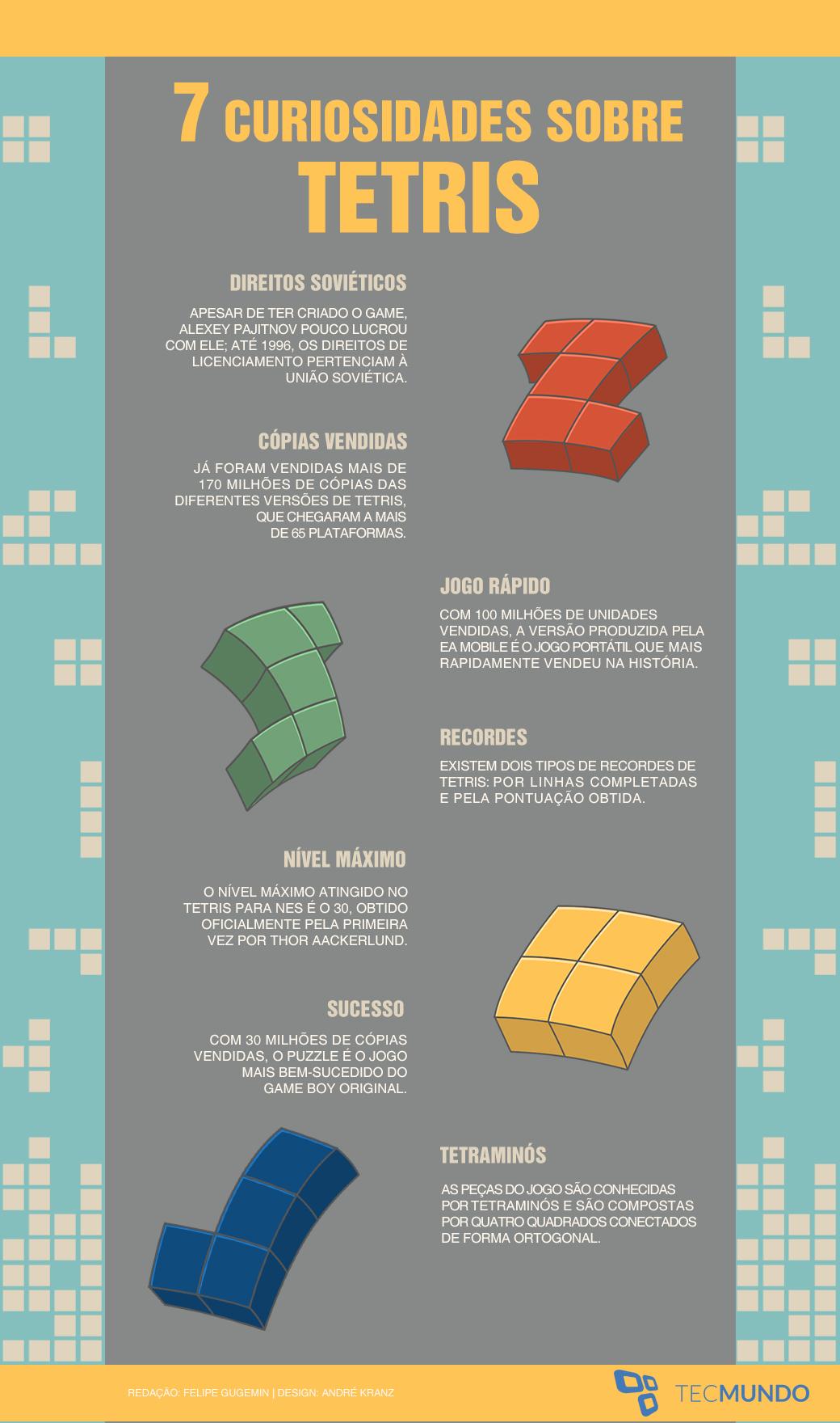 Tetris: clássico comemora 30 anos desafiando seu raciocínio [ilustração]