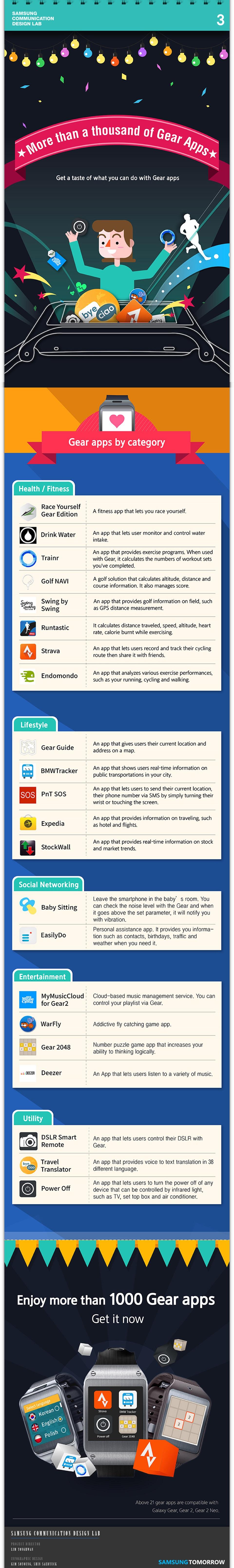 Samsung Gear Apps já passam de mil; veja os melhores [infográfico]