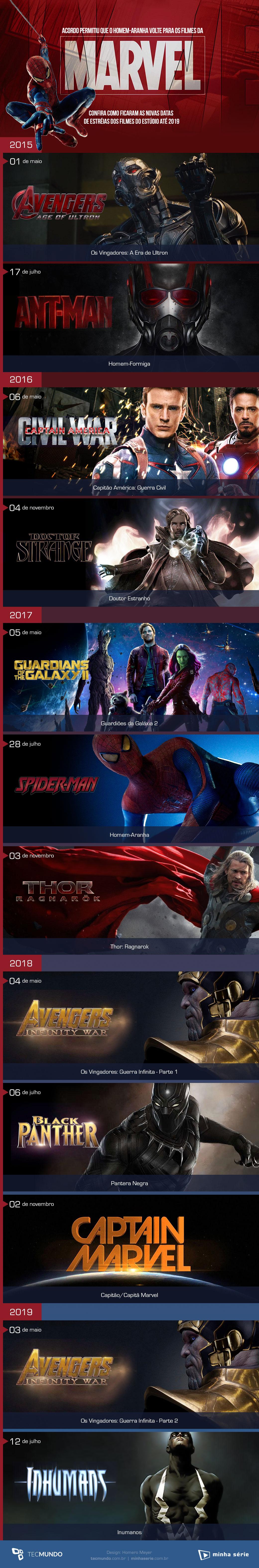 Efeito Homem-Aranha: confira as novas datas de estreia dos filmes da Marvel