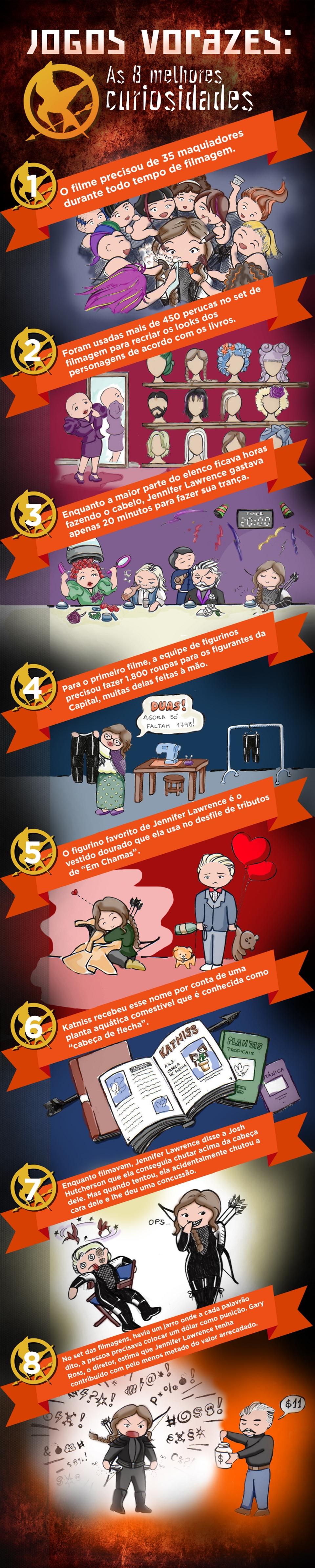 As 8 melhores curiosidades sobre Jogos Vorazes [infográfico]