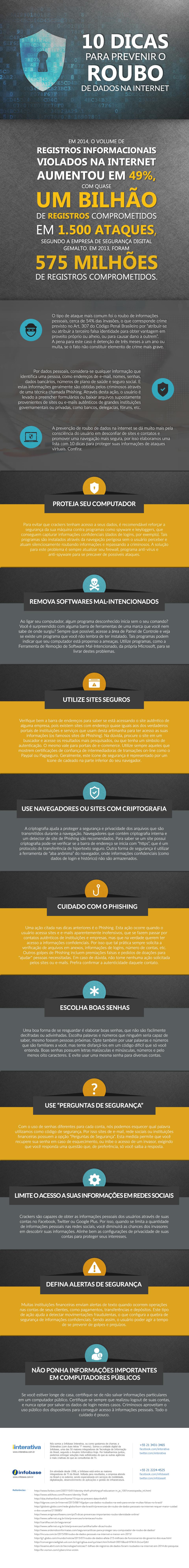 Infográfico traz 10 dicas de como proteger seus dados na internet