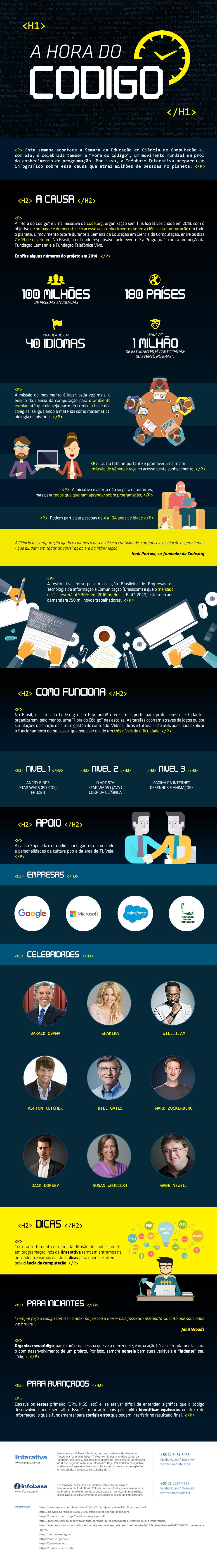 A Hora do Código: infográfico conta tudo sobre o evento de programação