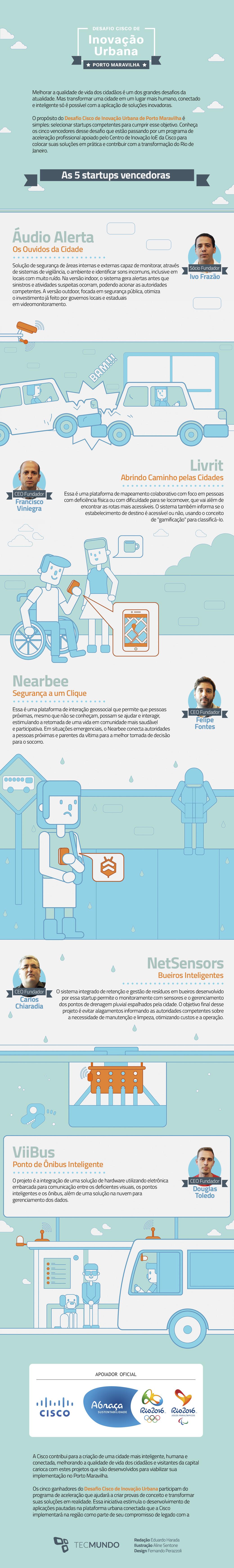 Confira os vencedores do Desafio Cisco de Inovação Urbana [infográfico]