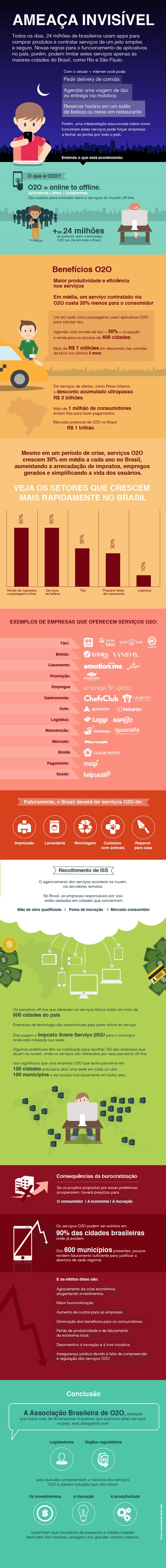Cobrança pode deixar 90% das cidades sem serviços oferecidos por apps