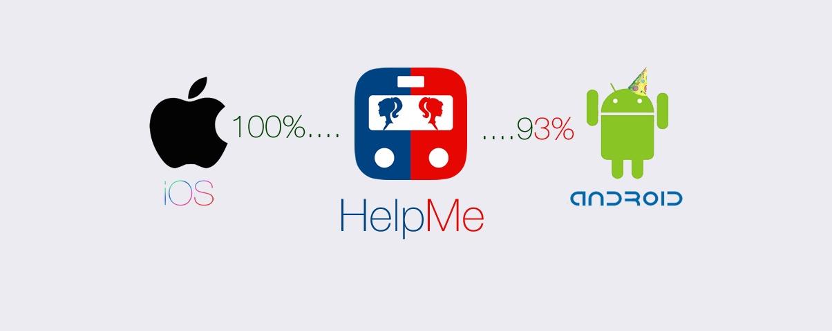 HelpMe é um aplicativo que ajuda a combater o assédio sexual