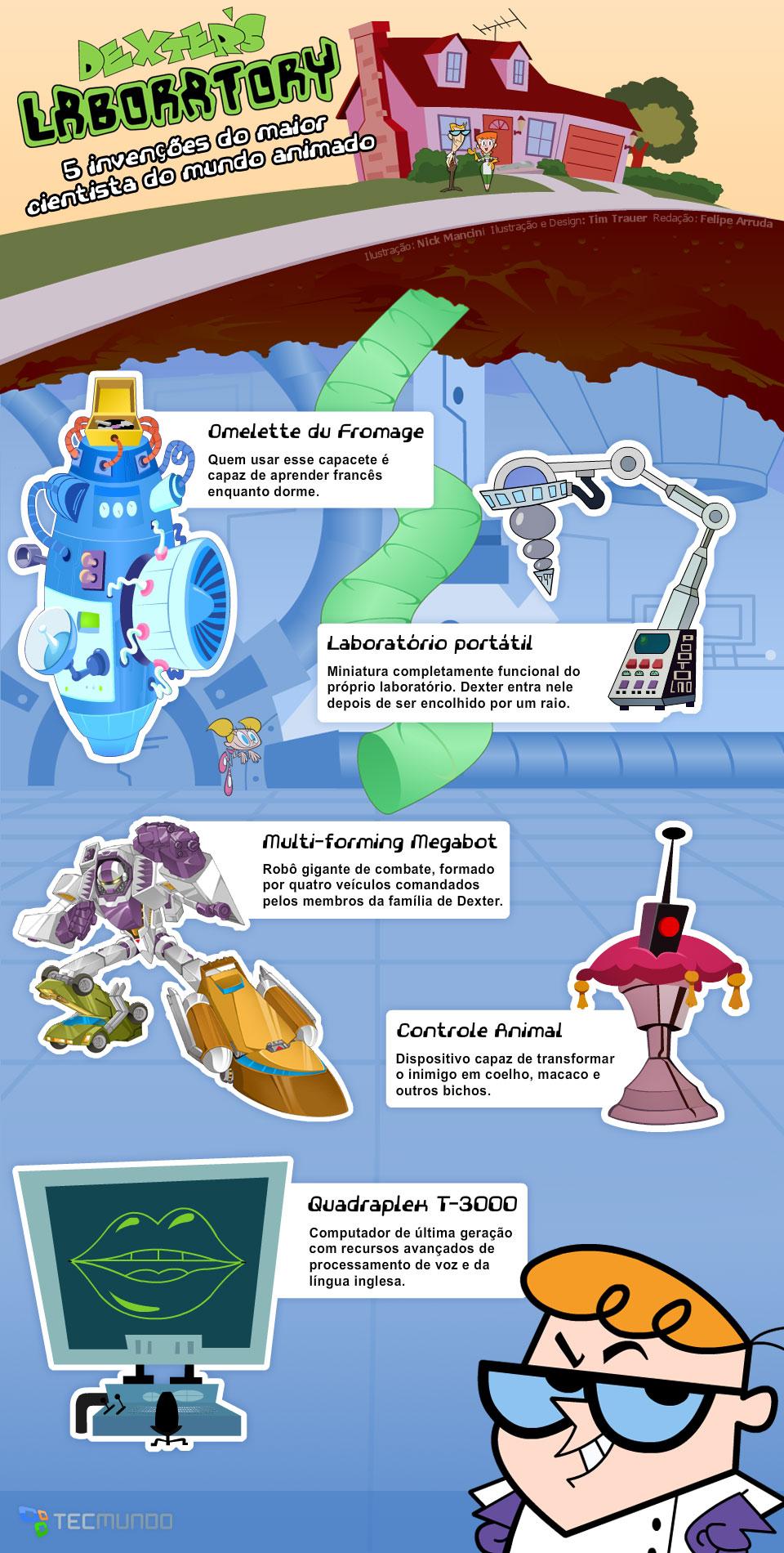 Dexter, o maior inventor de todos os tempos [infográfico]