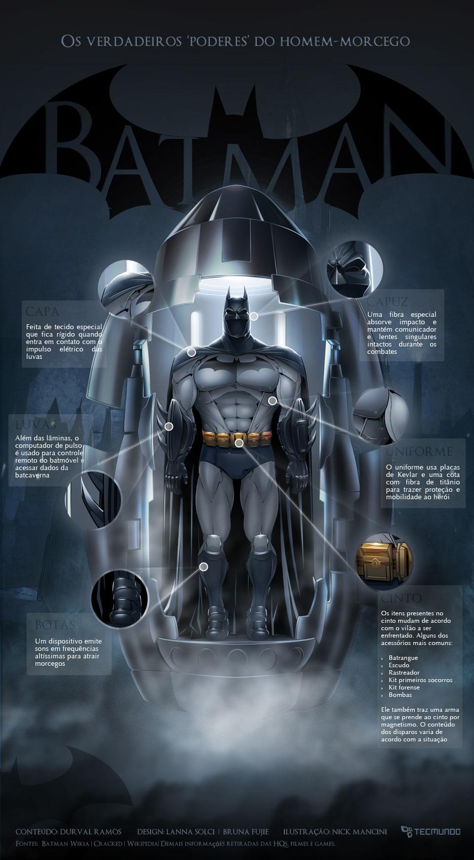 Conheça os verdadeiros poderes do Homem-Morcego
