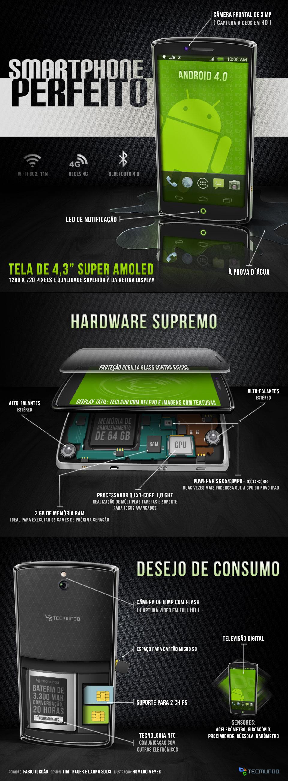 Como seria o smartphone perfeito [infográfico]