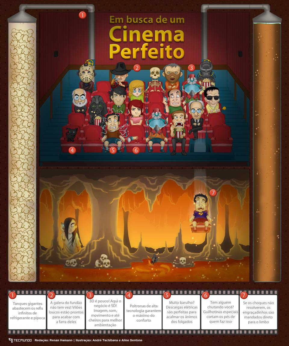 Erro 404: Em busca de um cinema perfeito [ilustração]
