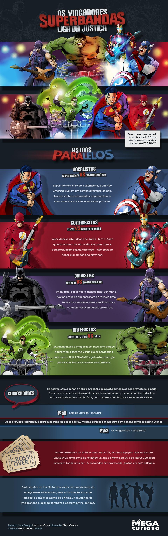 Superbandas: Os Vingadores x Liga da Justiça [infográfico]