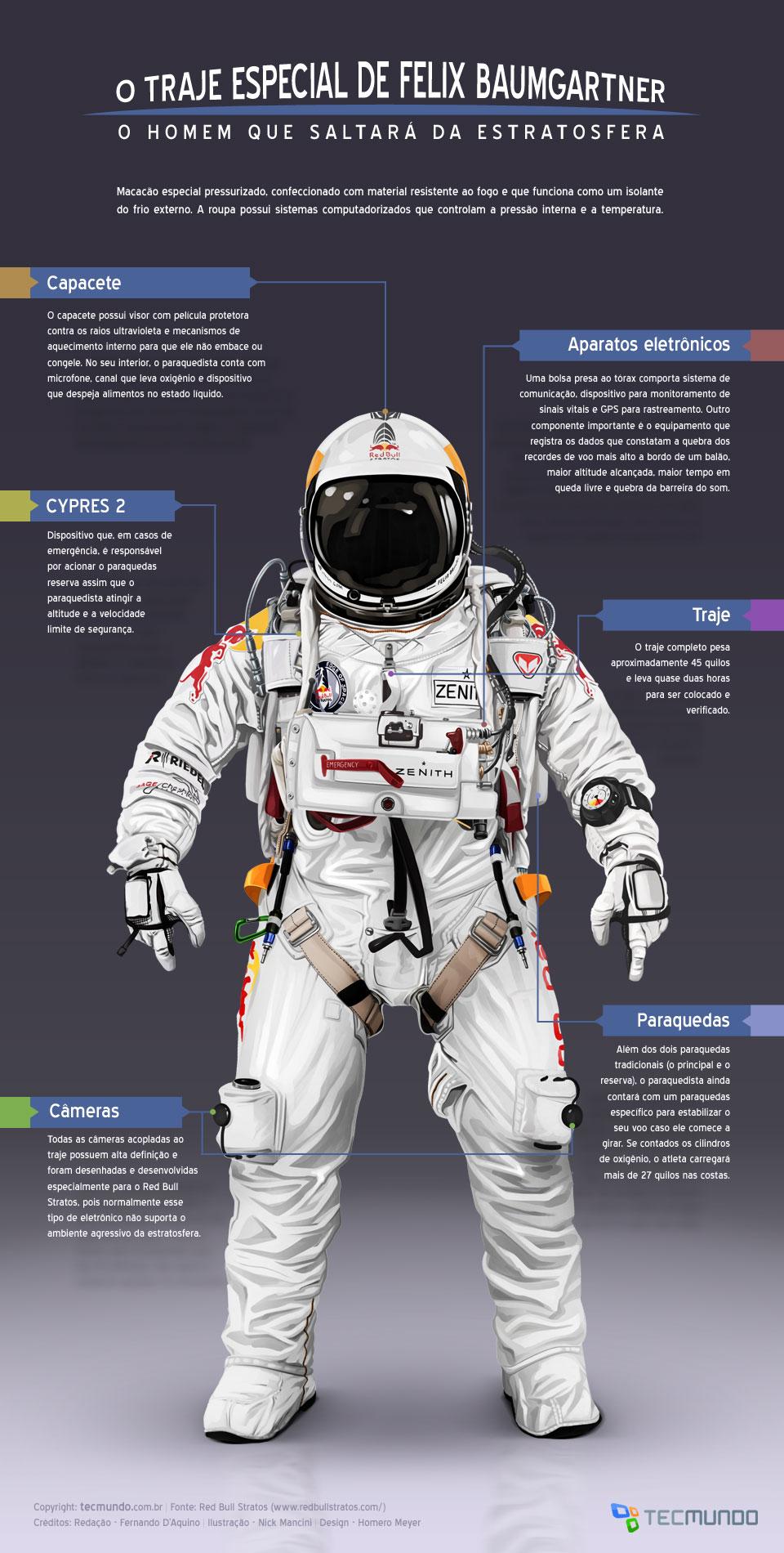 Como é o traje especial do homem que saltará da estratosfera? [ilustração]
