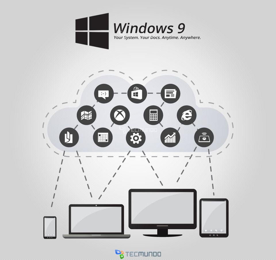 Windows 9: o que esperar da nova geração do sistema operacional?