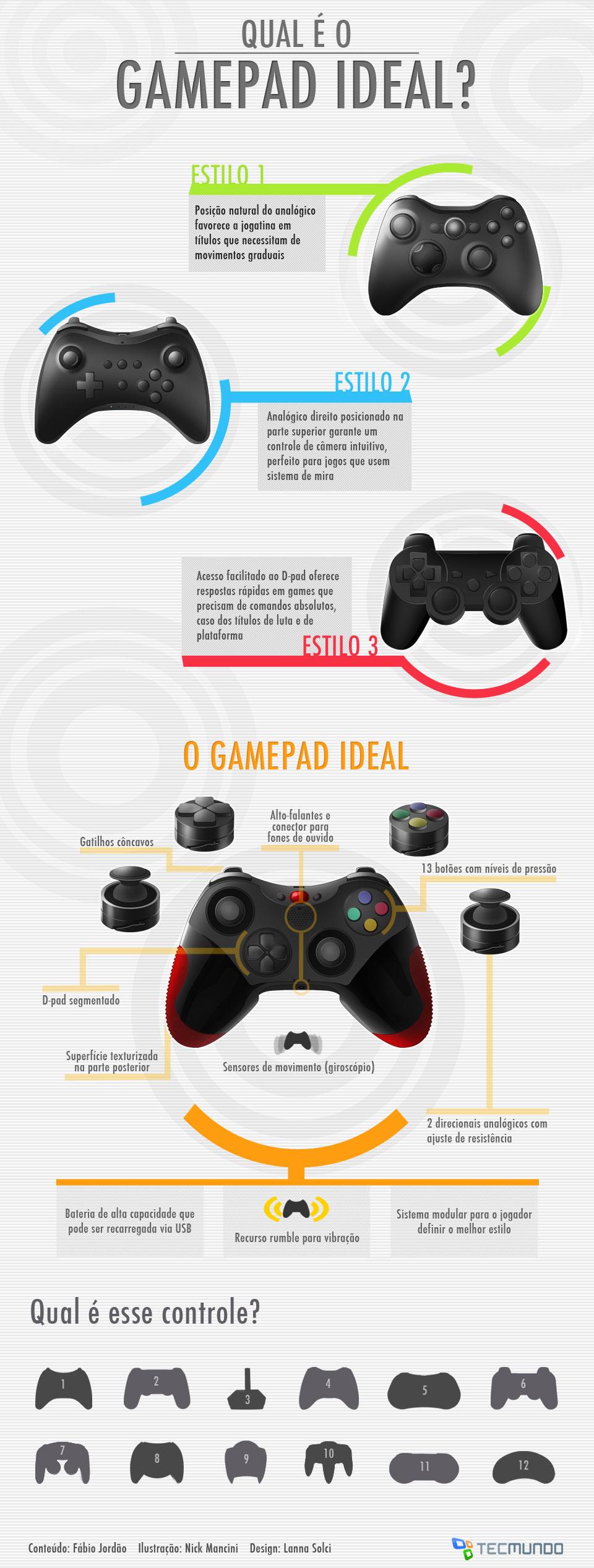 Controles: qual é o formato ideal para você? [ilustração]