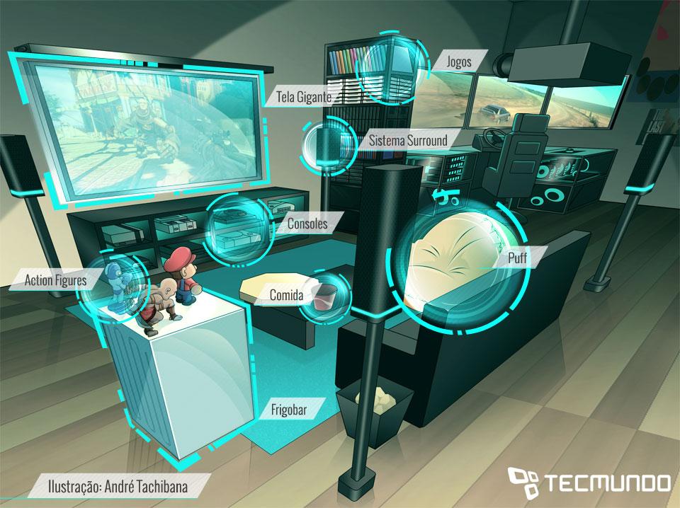 Como seria a sala gamer dos sonhos? [ilustração]