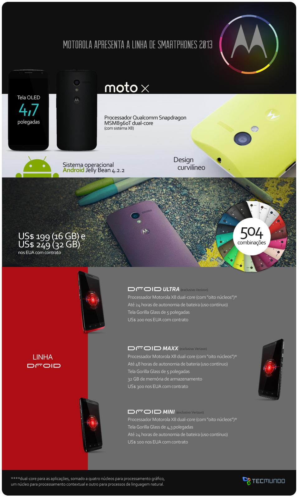 Conheça a linha 2013 de smartphones da Motorola [tabela]