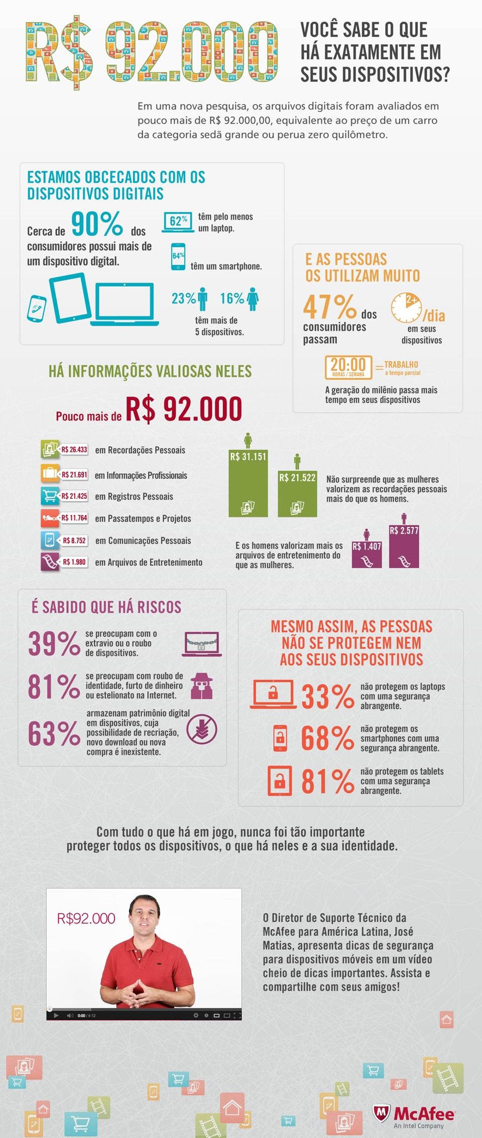 Os brasileiros protegem os seus dados móveis? [infográfico]