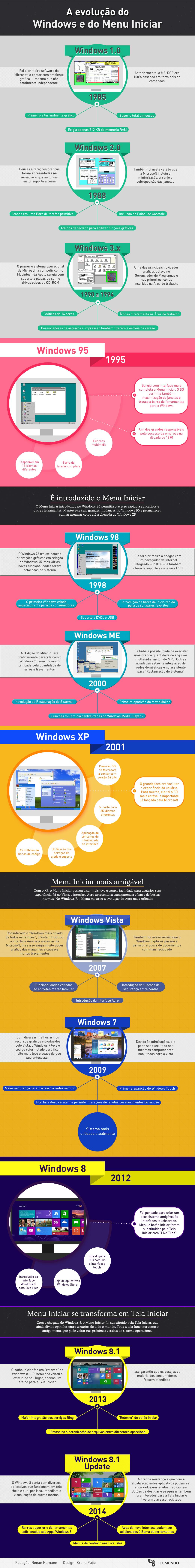 A evolução do Windows e do Menu Iniciar [infográfico]