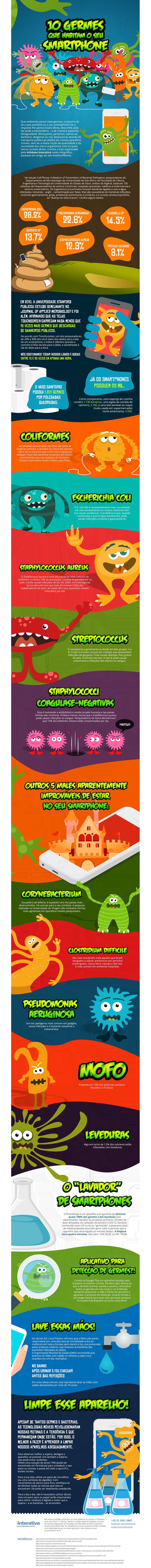 10 germes que habitam o seu smartphone [infográfico]