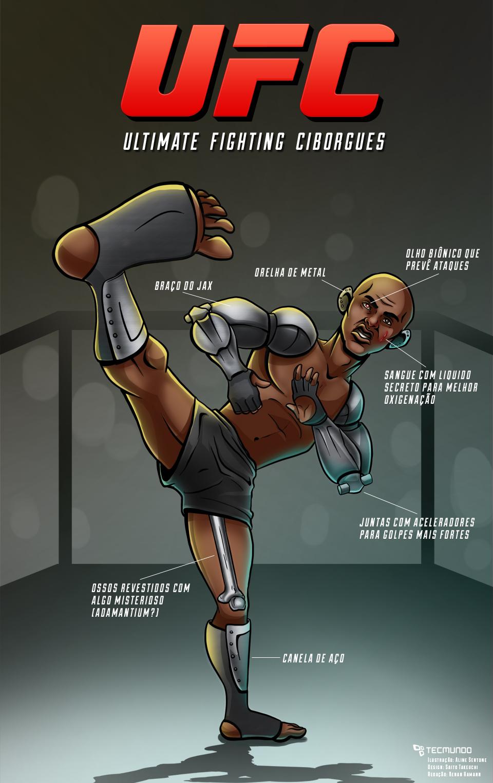 Erro 404: Ultimate Fighting Ciborgues [ilustração]