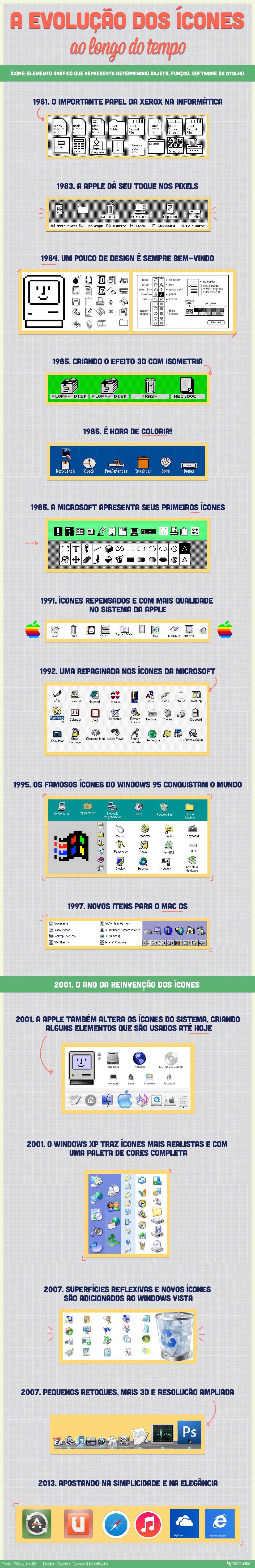 A evolução dos ícones ao longo do tempo [infográfico]
