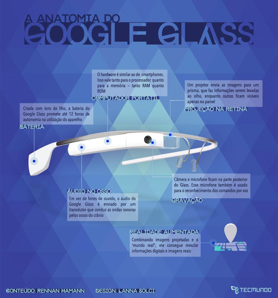 A anatomia do Google Glass [infográfico]
