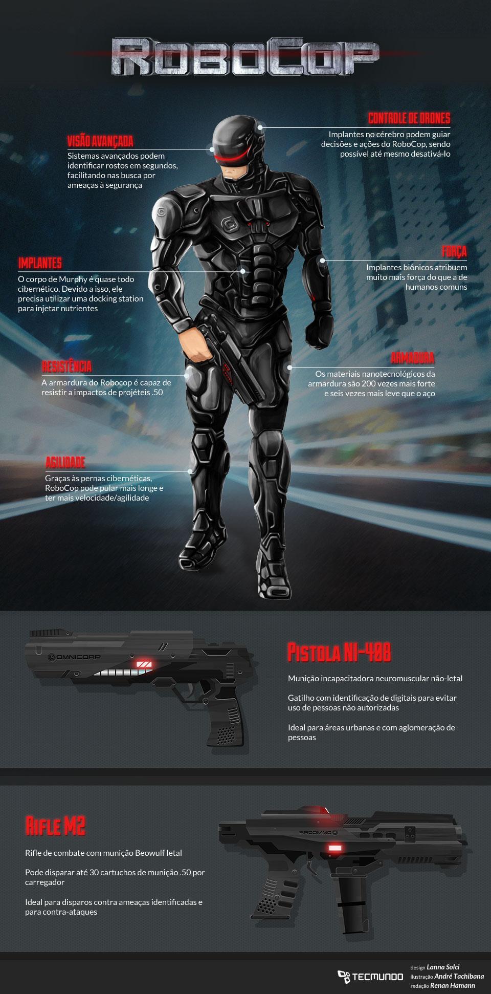 RoboCop: as tecnologias sinistras do justiceiro robótico [ilustração]