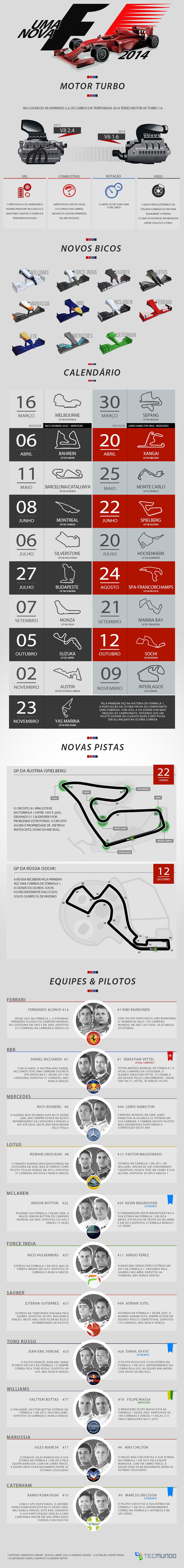 Tudo sobre os novos carros da Fórmula 1 2014 [infográfico]