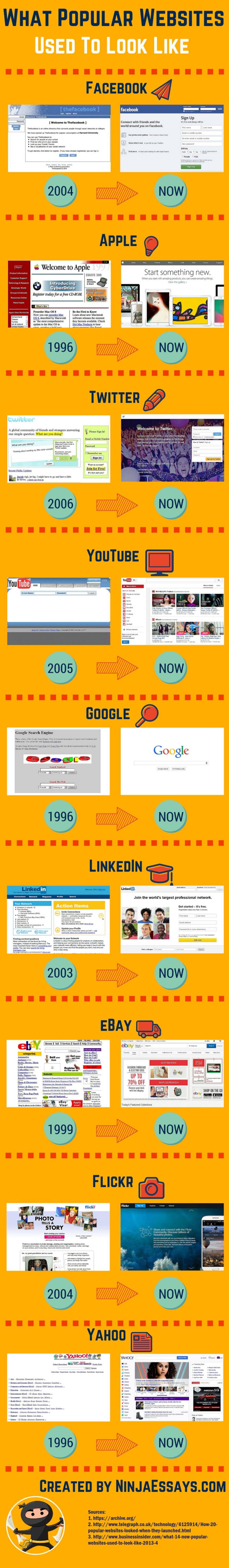 Conheça o visual de sites como Google e Facebook no passado [infográfico]