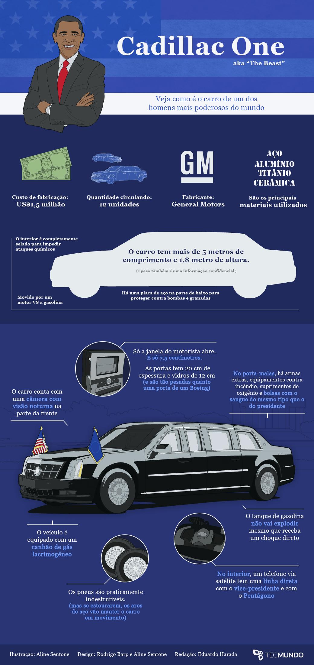 Veja como é o carro do homem mais poderoso do mundo [infográfico]
