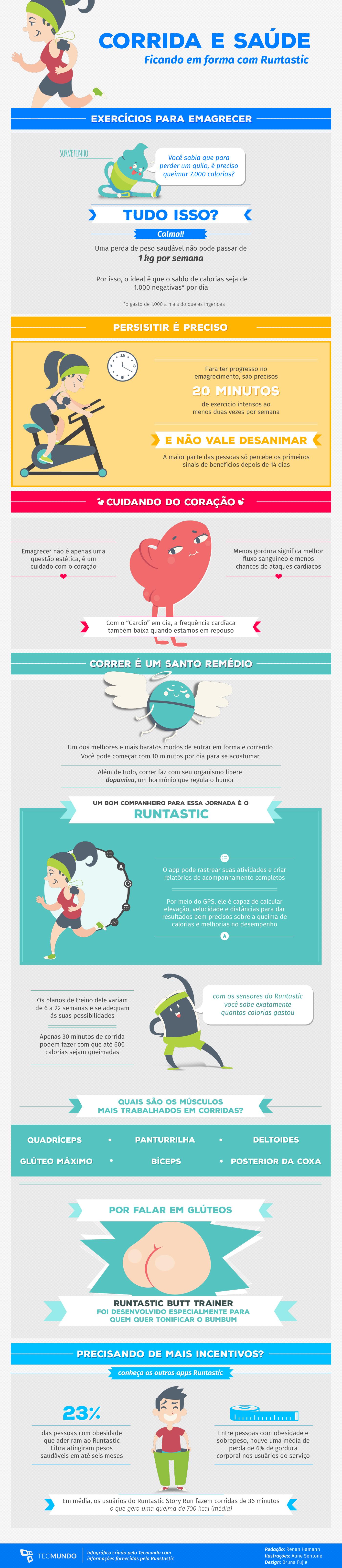 Como ficar em forma com os apps Runtastic [infográfico]