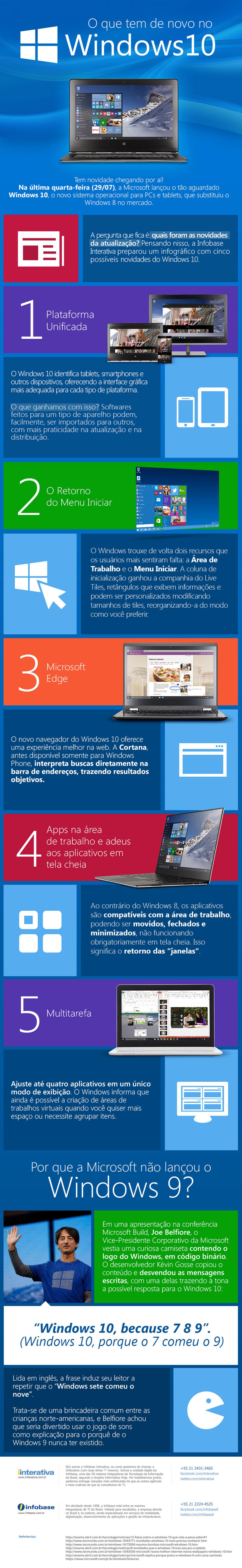 O que há de novo no Windows 10? [infográfico]