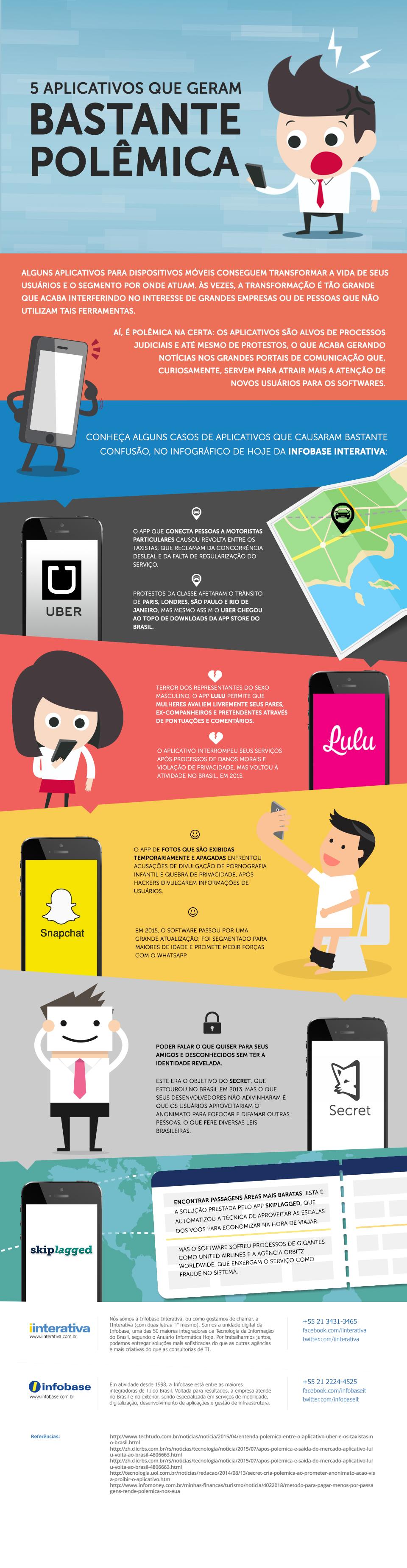 Do Uber ao Lulu: 5 apps que provocam polêmica por onde passam [infográfico]