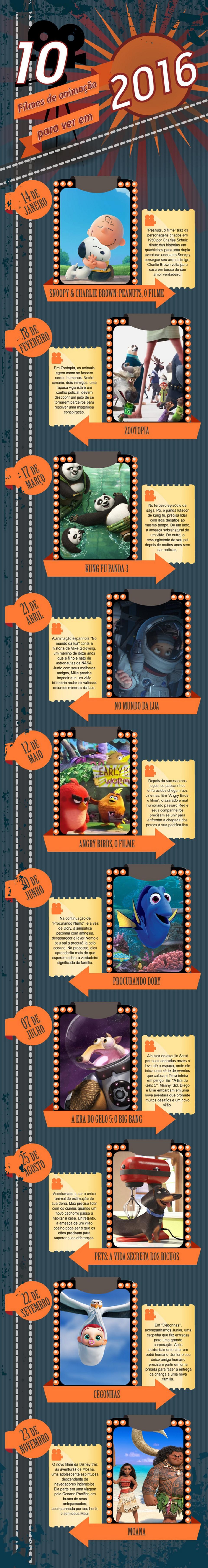 10 filmes de animação para ver em 2016 nos cinemas [infográfico]