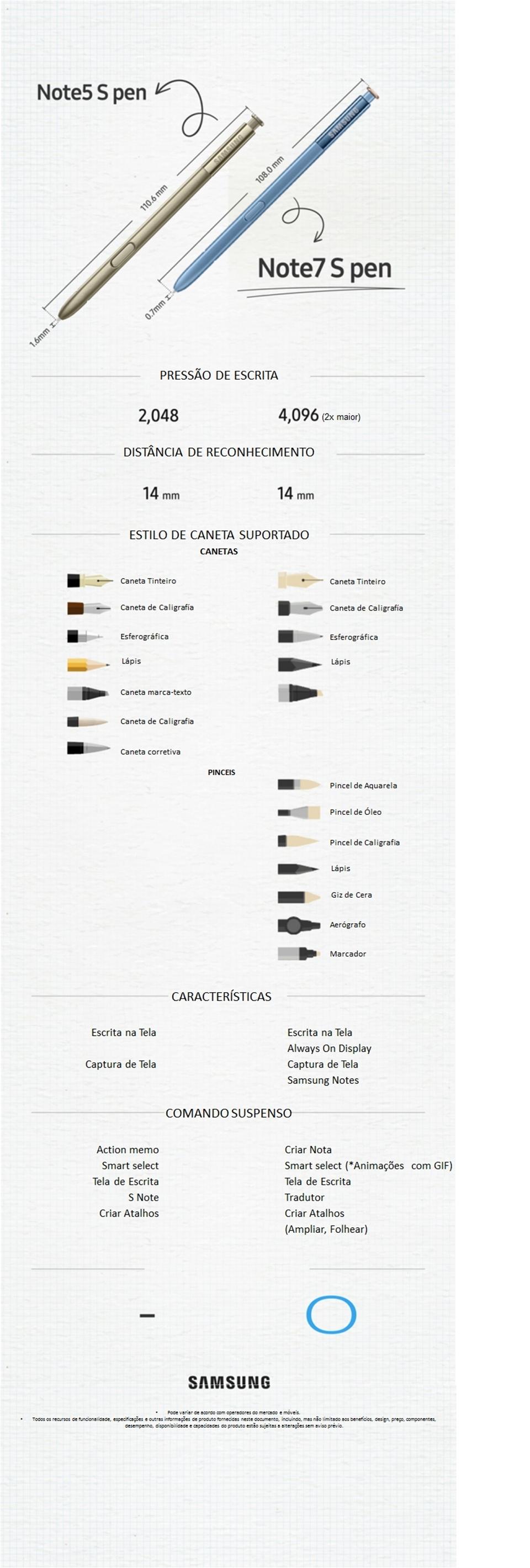 Samsung destaca as características da S Pen do Galaxy Note 7 [infográfico]