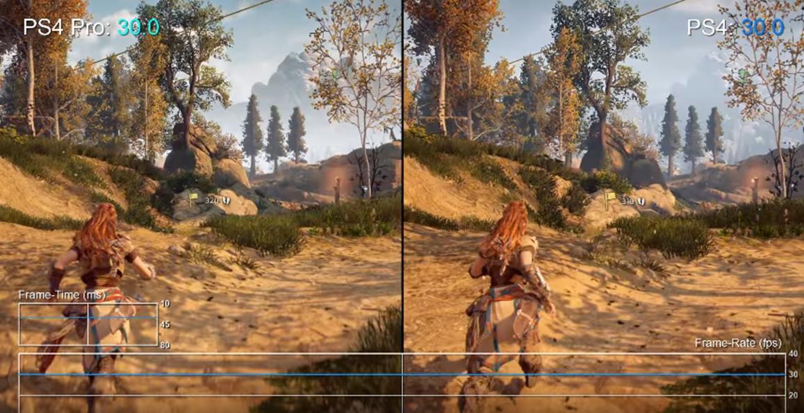 Horizon Zero Dawn: chegou a hora de comparar desempenho no PS4 comum e Pro