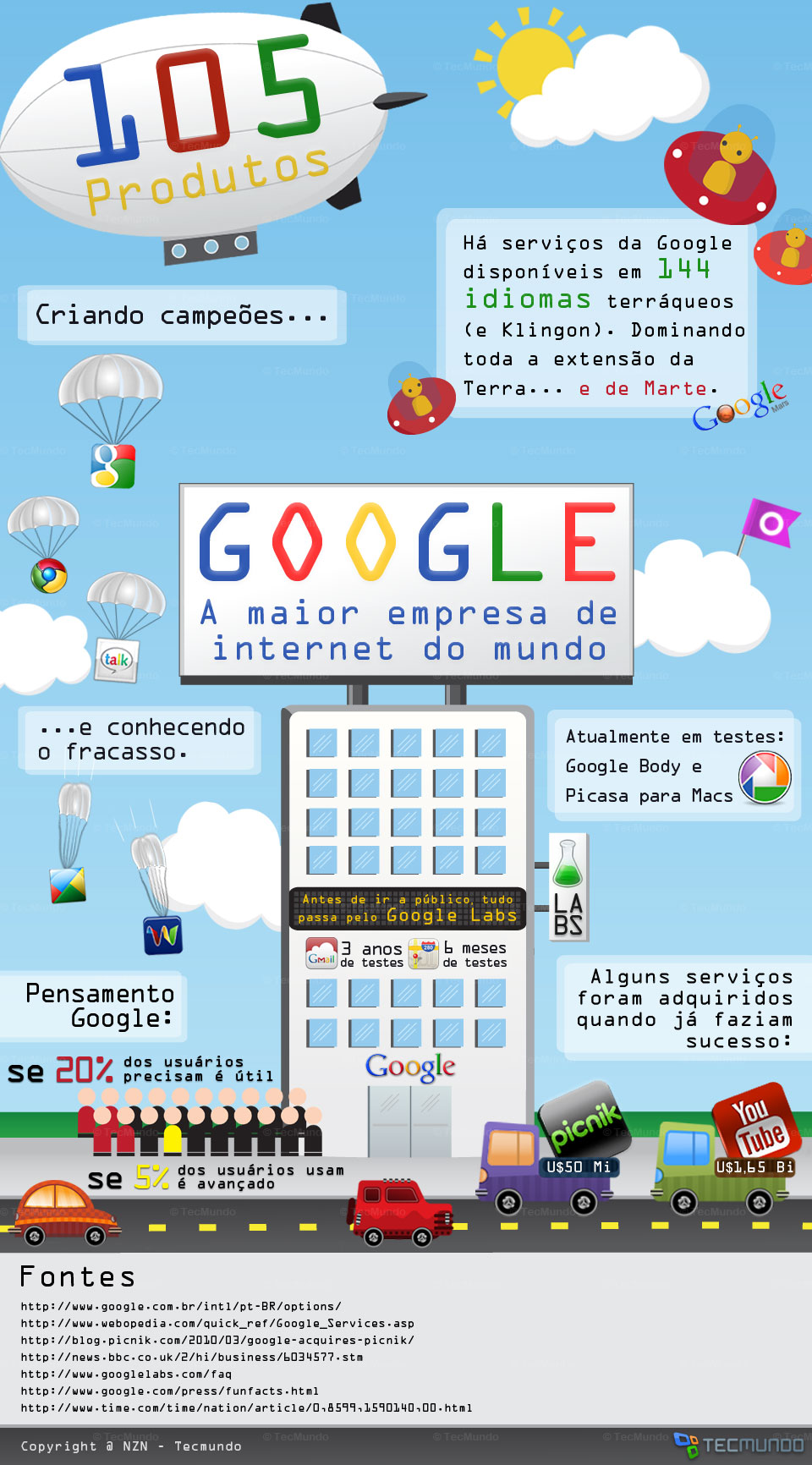 A Google está onde você menos imagina [infográfico]