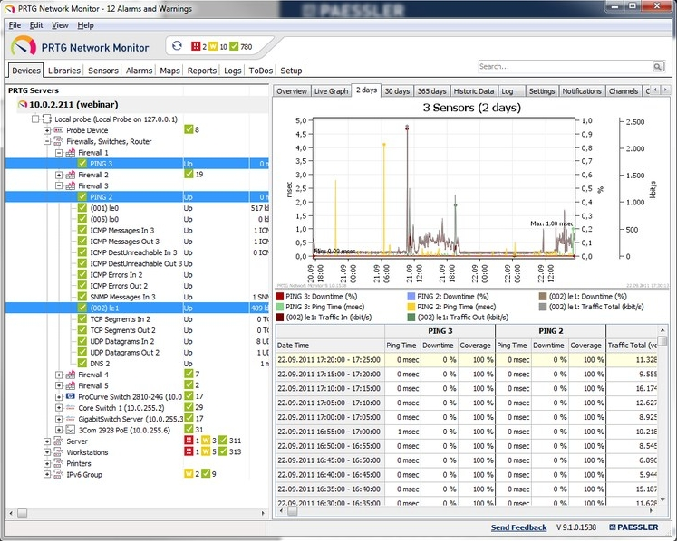 Prtg Network Monitor Download