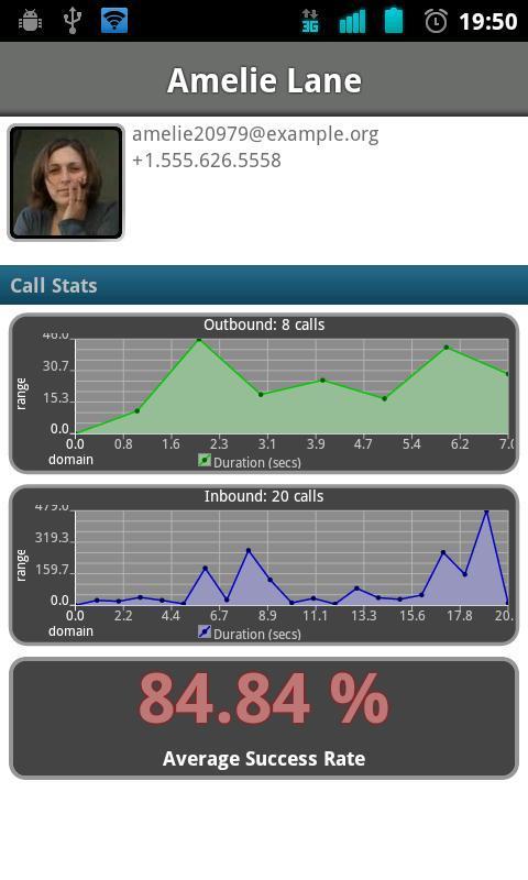 Smart Analytics - Imagem 4 do software