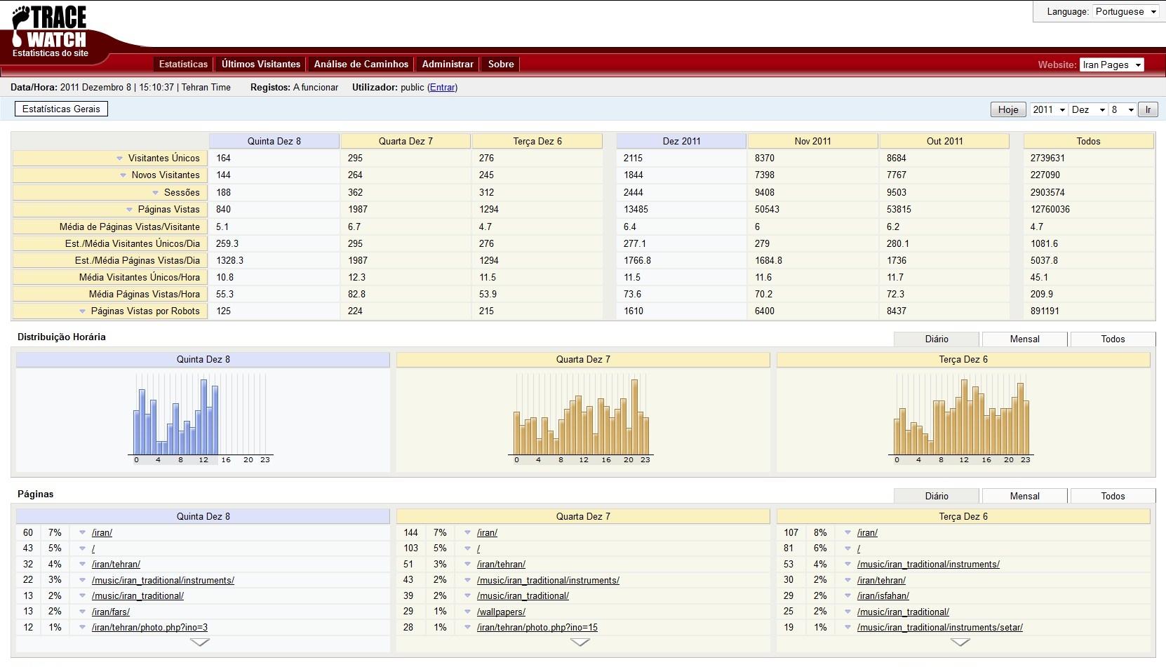TraceWatch - Imagem 1 do software