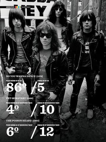 Billboard Brasil - Imagem 2 do software