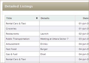Listas de receitas e despesas.